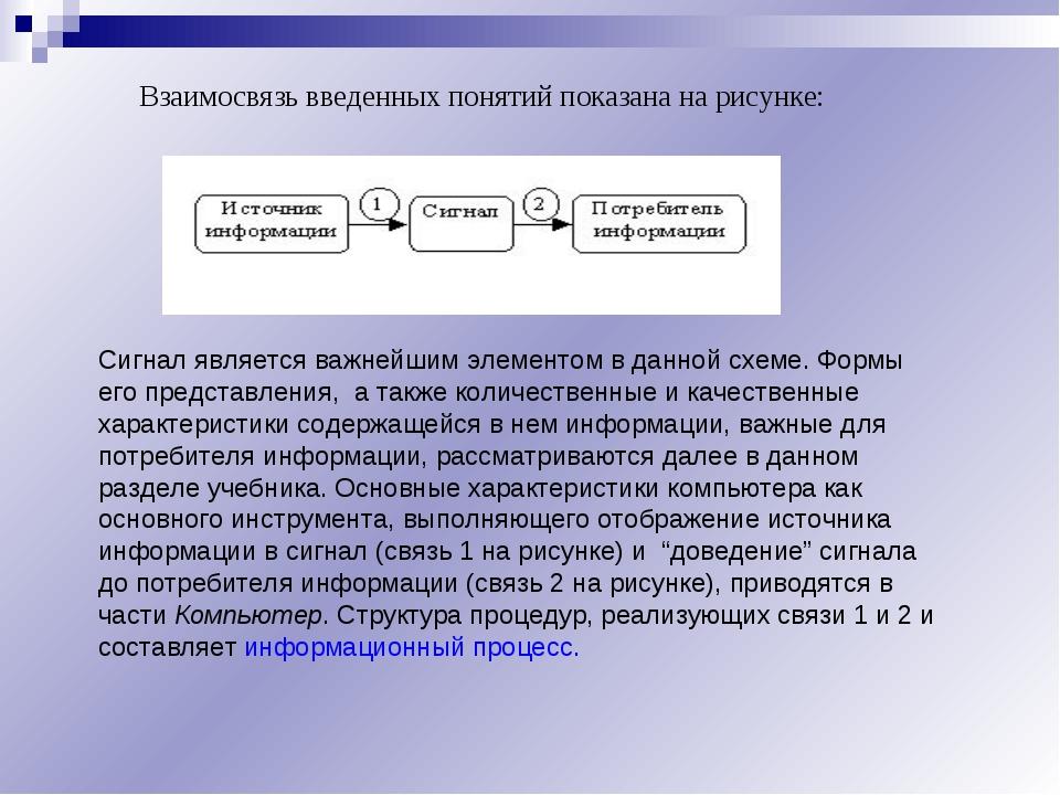 Взаимосвязь введенных понятий показана на рисунке: Сигнал является важнейшим...