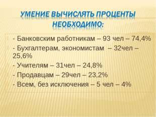 - Банковским работникам – 93 чел – 74,4% - Бухгалтерам, экономистам – 32чел –