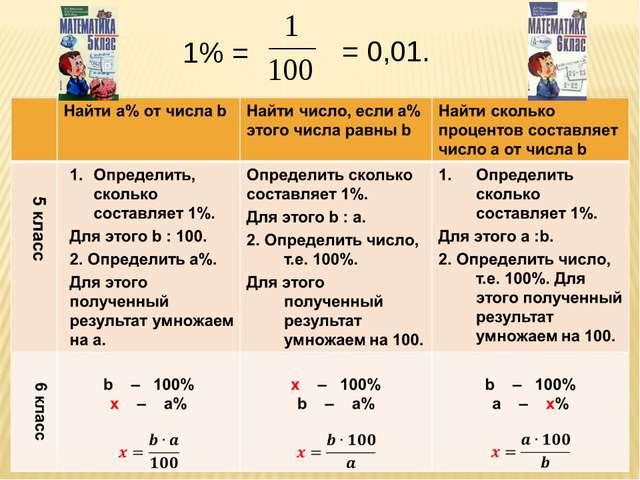 1% = = 0,01.