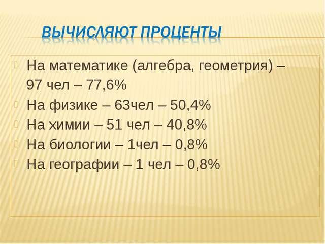 На математике (алгебра, геометрия) – 97 чел – 77,6% На физике – 63чел – 50,4%...