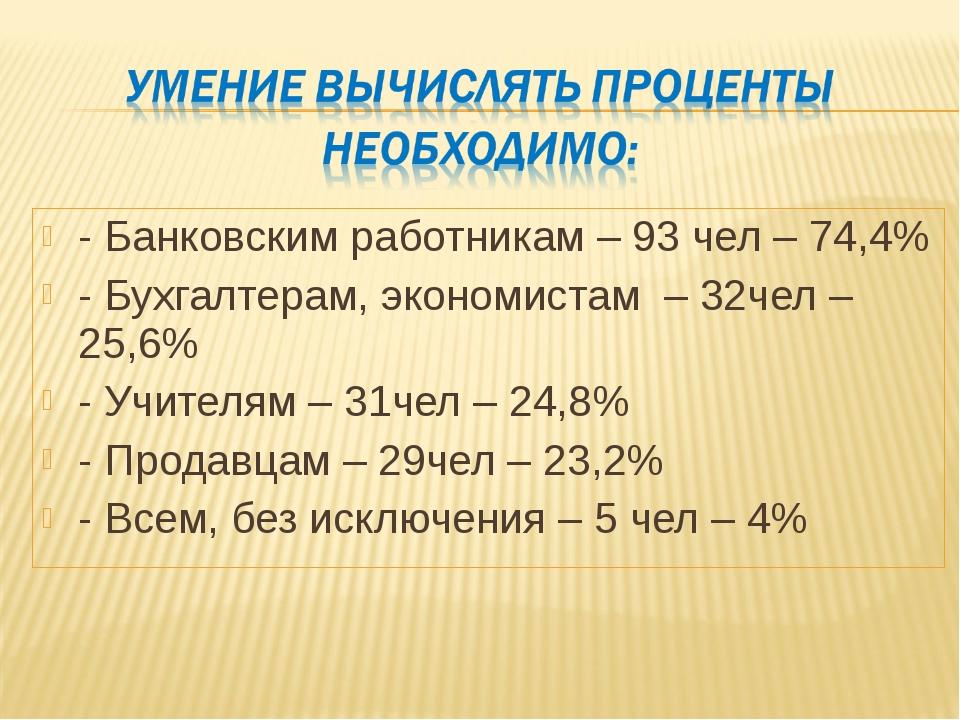 - Банковским работникам – 93 чел – 74,4% - Бухгалтерам, экономистам – 32чел –...