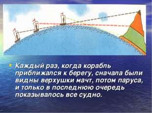 Каждый раз, когда корабль приближался к берегу, сначала были видны верхушки м