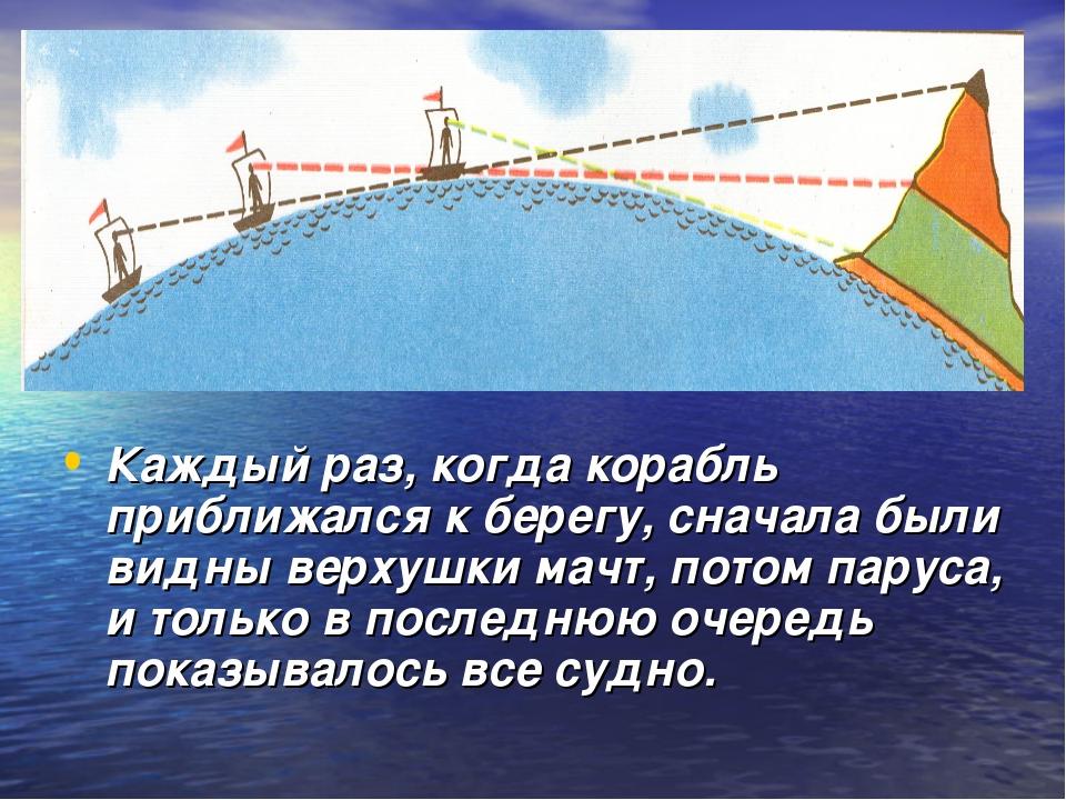 Каждый раз, когда корабль приближался к берегу, сначала были видны верхушки м...