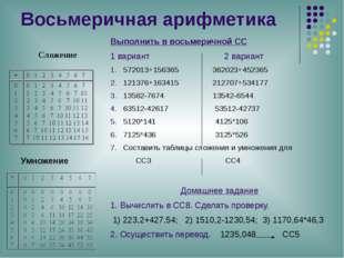 Восьмеричная арифметика Сложение