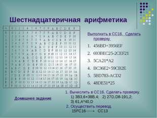 Шестнадцатеричная арифметика 1. Вычислить в СС16. Сделать проверку. 1) 3B3,6+