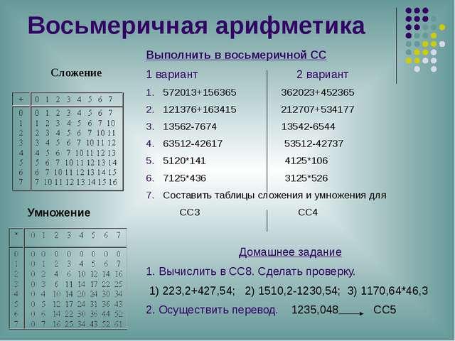 Восьмеричная арифметика Сложение ...
