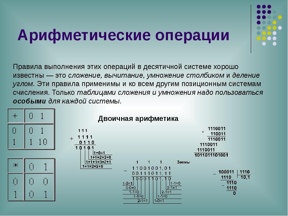 Арифметические операции Правила выполнения этих операций в десятичной системе...