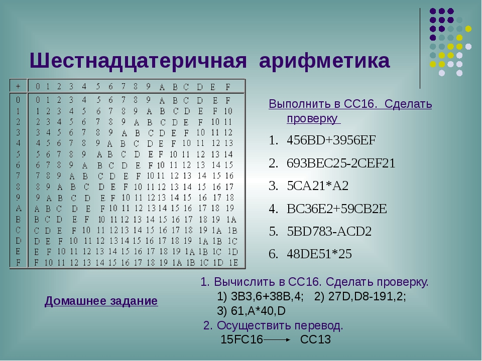 Шестнадцатеричная арифметика 1. Вычислить в СС16. Сделать проверку. 1) 3B3,6+...