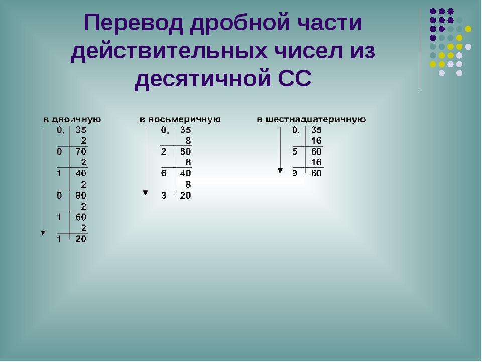 Перевод дробной части действительных чисел из десятичной СС