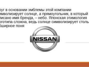 Круг в основании эмблемы этой компании символизирует солнце, а прямоугольник,