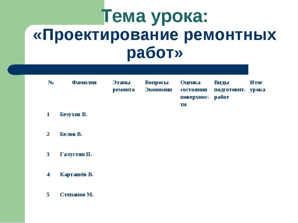Тема урока: «Проектирование ремонтных работ» №ФамилияЭтапы ремонтаВопросы...