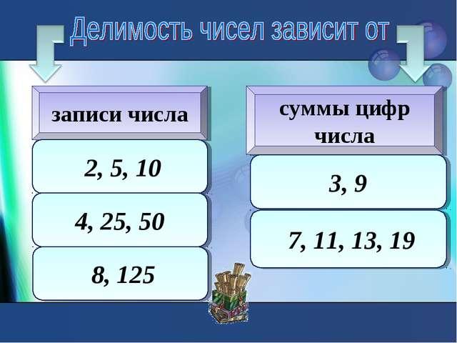 записи числа суммы цифр числа 2, 5, 10 3, 9 4, 25, 50 8, 125 7, 11, 13, 19