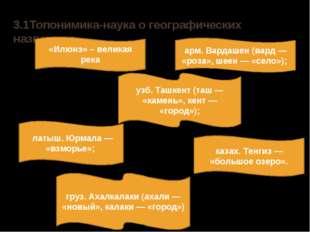 3.1Топонимика-наука о географических названиях «Илюнэ» – великая река арм. Ва