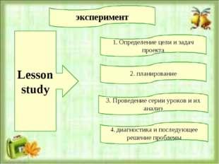 Lesson study 1. Определение цели и задач проекта 2. планирование 3. Проведени