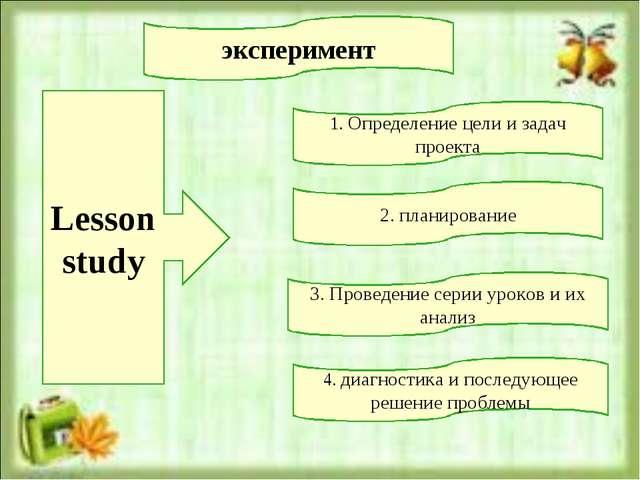 Lesson study 1. Определение цели и задач проекта 2. планирование 3. Проведени...