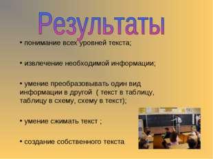 понимание всех уровней текста; извлечение необходимой информации; умение пре