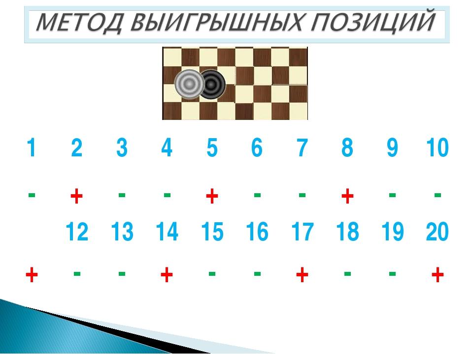12345678910 -+--+--+-- 121314151617181920 +--+...