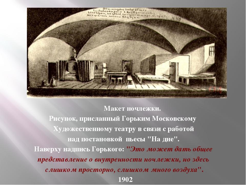 Макет ночлежки. Рисунок, присланный Горьким Московскому Художественному теат...