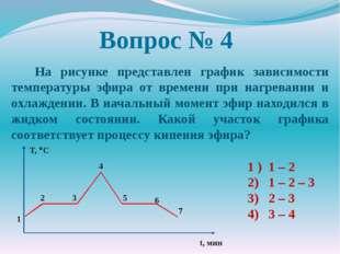 Вопрос № 4 На рисунке представлен график зависимости температуры эфира от вре