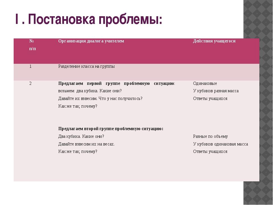 I . Постановка проблемы: №п/п Организация диалога учителем Действия учащегося...