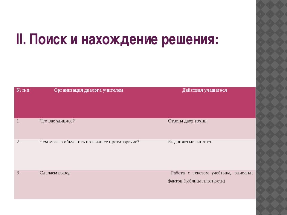 II. Поиск и нахождение решения:  №п/п Организация диалога учителем Действия...