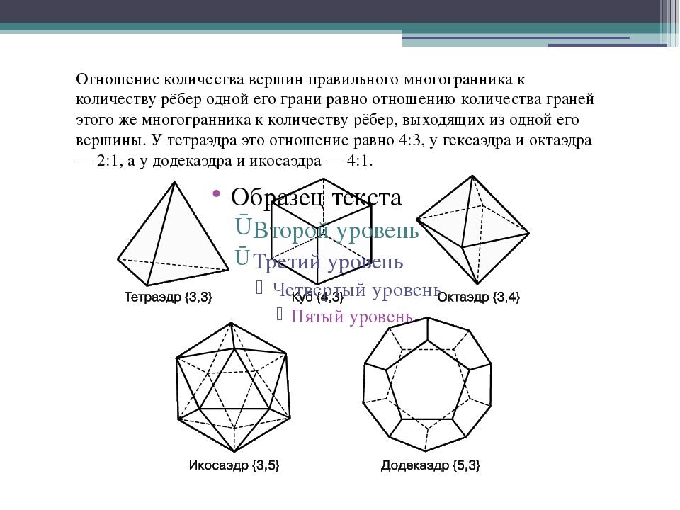 Отношение количества вершин правильного многогранника к количеству рёбер одн...
