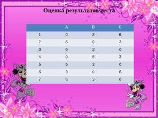 Оценка результатов теста А В С 1 0 3 6 2 6 0 3 3 6 3 0 4 0 6 3 5 6 3 0 6 3 0