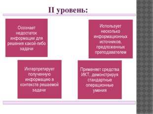 II уровень: Осознает недостаток информации для решения какой-либо задачи