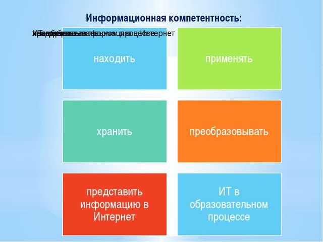 Информационная компетентность: