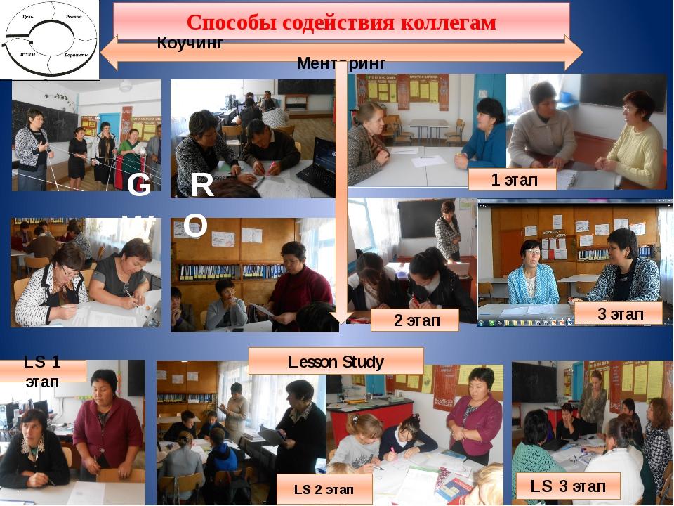 Способы содействия коллегам Коучинг Менторинг Lesson Study G LS 3 этап LS 1...