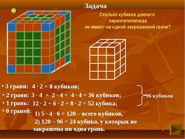 Задача Сколько кубиков данного параллелепипеда не имеют ни одной закрашенной...
