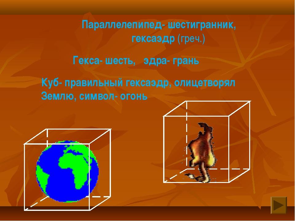 Параллелепипед- шестигранник, гексаэдр (греч.) Гекса- шесть, эдра- грань Куб-...
