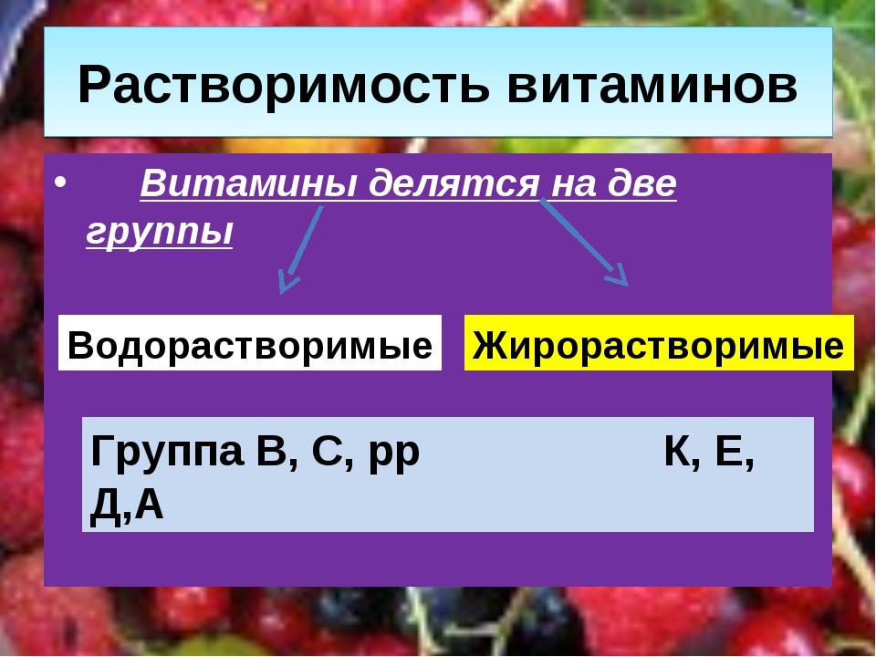 Растворимость витаминов Витамины делятся на две группы Водорастворимые Жирора...