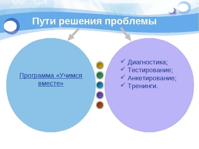 Пути решения проблемы Диагностика; Тестирование; Анкетирование; Тренинги. Про...