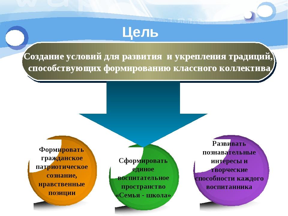 Задачи Создание условий для развития и укрепления традиций, способствующих фо...