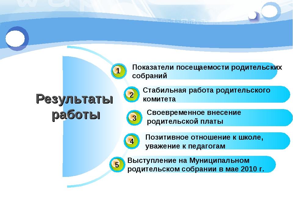 Выступление на Муниципальном родительском собрании в мае 2010 г. Стабильная р...