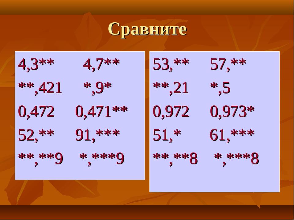 Сравните 53,** 57,** **,21 *,5 0,972 0,973* 51,* 61,*** **,**8 *,***8 4,3** 4...