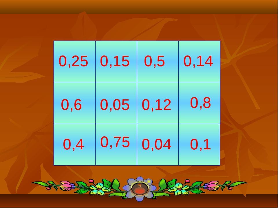 > < = 0,75 0,14 0,12 0,1 0,15 0,4 0,8 0,6 0,04 0,05 0,5 0,25