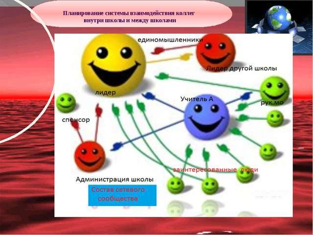 Планирование системы взаимодействия коллег внутри школы и между школами Учас...