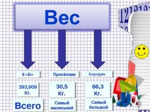Всего Самый маленький Самый большой Бородин Просёлкин 6 «Б» 393,909 Кг. 30,5