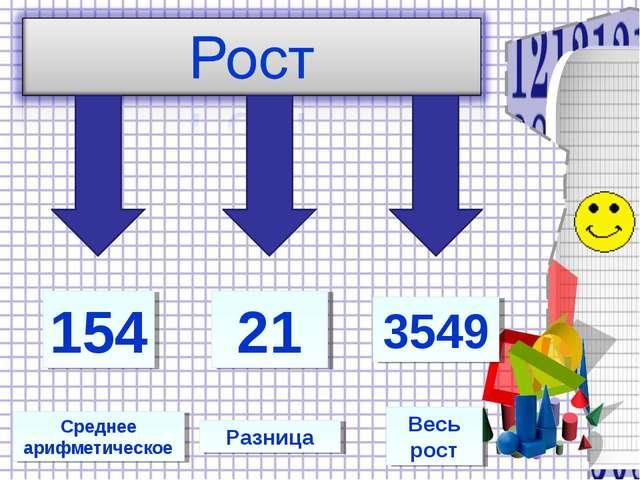 Среднее арифметическое Разница Весь рост 154 21 3549