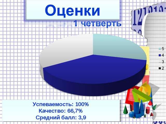 Успеваемость: 100% Качество: 66,7% Средний балл: 3,9