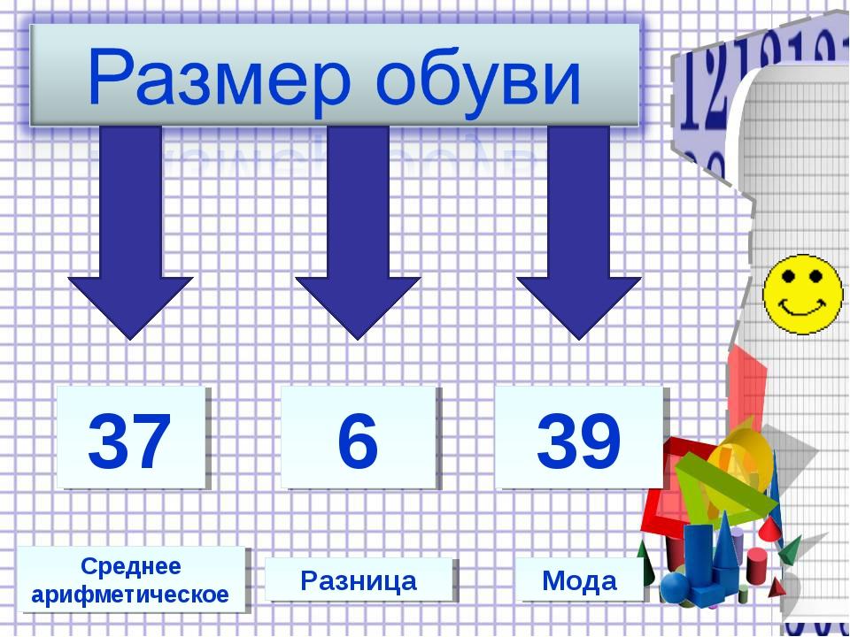 Среднее арифметическое Разница Мода 37 6 39