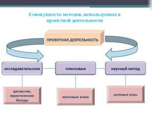 Совокупность методов, используемых в проектной деятельности