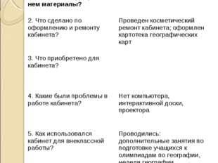 Анализ работы учебного кабинета «География» в 2011-2012 г.г. 1. Для работы с