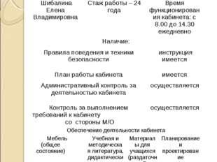 Диагностическая карта учебного кабинета Тип школы:МБОУ «ДООШ» Шибалина Елен