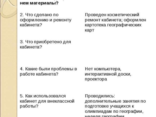 Анализ работы учебного кабинета «География» в 2011-2012 г.г. 1. Для работы с...