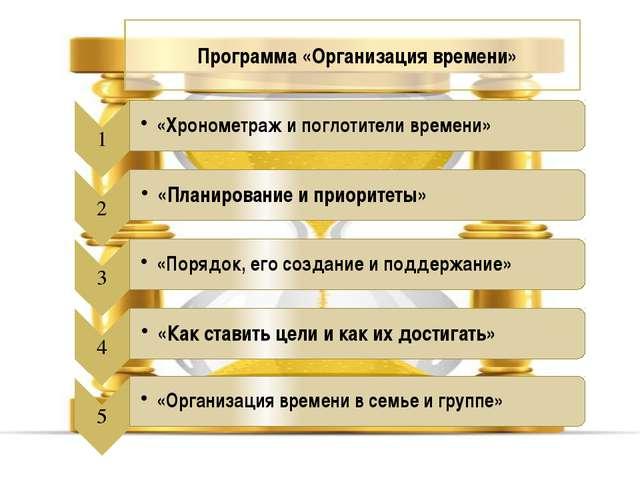 Программа «Организация времени»