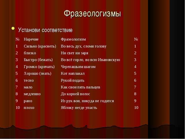 Фразеологизмы Установи соответствие №НаречиеФразеологизм№ 1Сильно (красне...