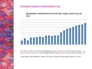 История зимних олимпийских игр Динамика изменения количества стран участниц н